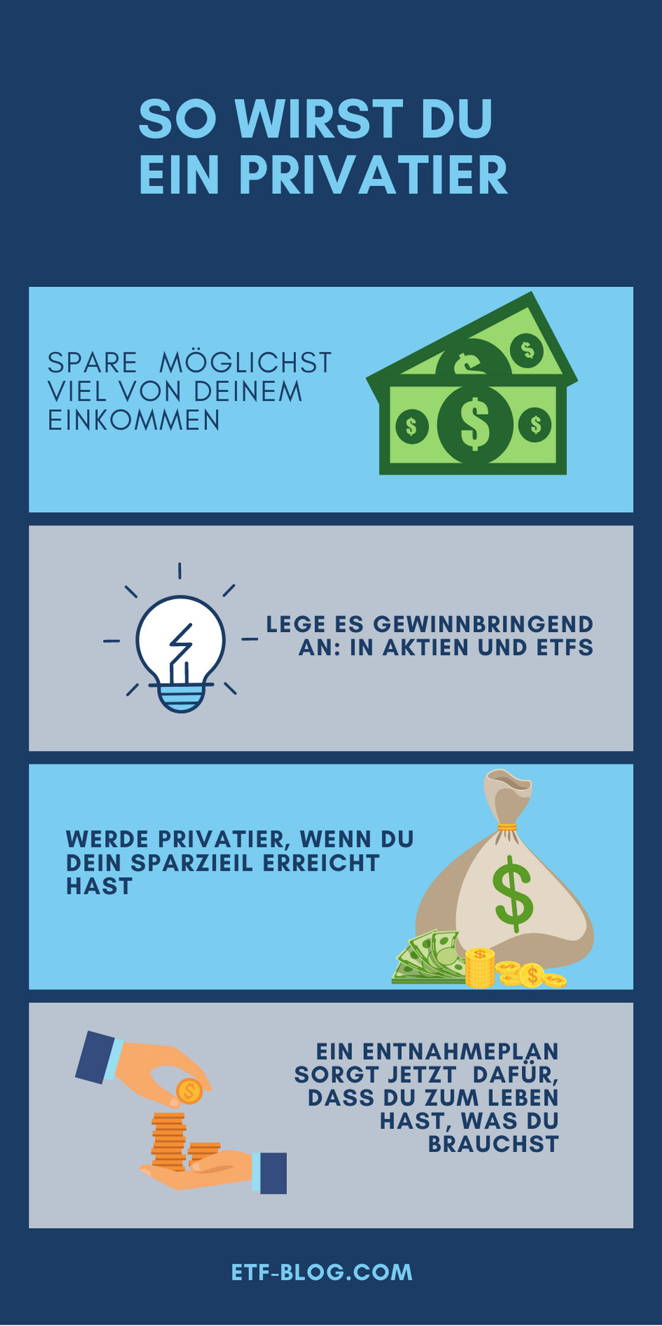 Privatier werden